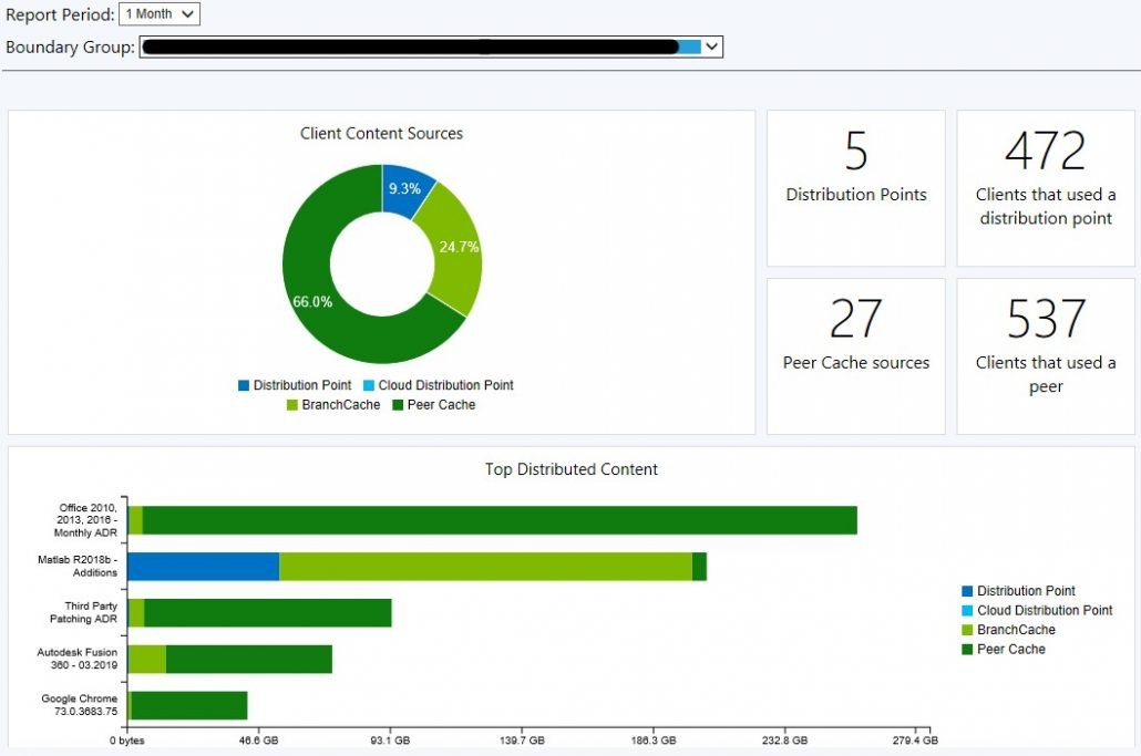 Enabling BranchCache in SCCM Quickly and Easily - SCCMF12TWICE